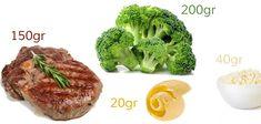 Calculul macronutrienților în dieta ketogenică: proba practică | Beauty from Nature Broccoli, Vegetables, Food, Calculus, Hoods, Vegetable Recipes, Meals, Veggies