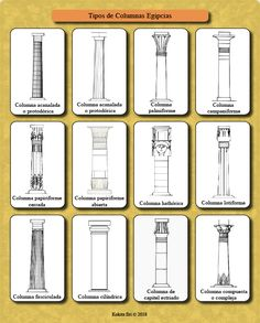 Historia del Arte: Columnas y Capiteles Egipcios Ancient Architecture, Architecture Details, Architecture Art, Modern Exterior House Designs, Baroque Art, Gothic House, Drawing Reference Poses, Architectural Features, Ancient Egypt