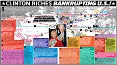clinton-cash-map-full.jpg (1340×746)