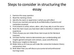 Use This Reflective Essay Outline To Get Your Paper Started