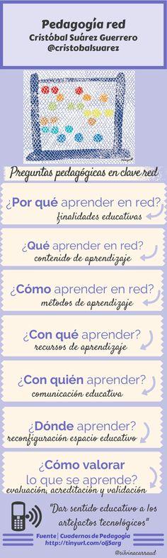 Pedagogía red, por Cristóbal Suárez #infografia