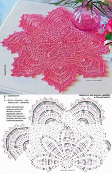 Crochet Doily Rug, Crochet Doily Diagram, Crochet Mandala Pattern, Crochet Flower Tutorial, Crochet Tablecloth, Crochet Chart, Thread Crochet, Crochet Flowers, Crochet Stitches