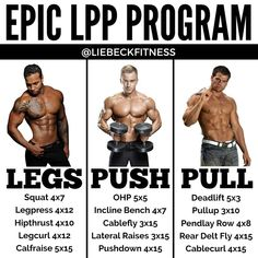 Push/Pull/Legs Weight Training Workout Schedule For 7 Days - Weight Training Programs, Weight Training Workouts, Workout Programs, Gym Workouts, At Home Workouts, Fat Workout, Gym Training, Push Pull Workout, Workout Splits