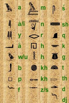 egyptian images of hieroglyphics - Bing Images Egyptian Beauty, Egyptian Art, Relic Hunter, Egyptian Symbols, Science Art, Ancient Civilizations, Ancient Egypt, Quilting Designs, Archaeology