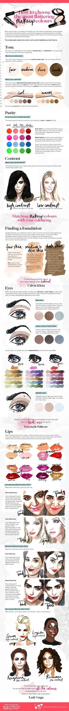 How To Choose the Most Flattering Makeup Colors #infographic ~ Visualistan: