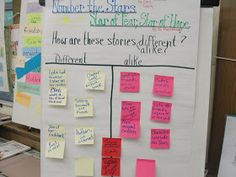 After finishing  Number the Stars  we compared it to the picture book: Star of Fear, Star of Hope Here is a anchor chart showing the ways t...