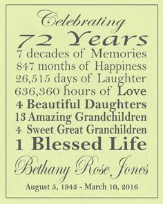 Remember a special life full of love and milestones. This sign can be used as a personal detail to help memorialize a loved one at a visitation, wake, or funeral. It is personalized for any life lived- with the math calculated to the day. Colors of font and background can be changed for a personal touch, and any special saying or personal detail can also be added if you choose. This design comes on a calming green background, with a popular dark gray colored font, that is elegantly designed…
