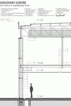 Discovery Centre / Architecture Discipline
