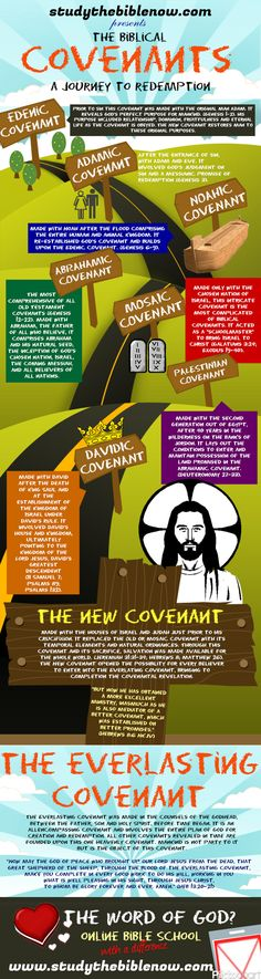 The Biblical Covenants - The Spirit Life Online Bible SchoolThe Spirit Life Online Bible School Bible Study Notebook, Bible Study Tools, Scripture Study, Bible Notes, Bible Scriptures, Quick View Bible, The Covenant, Covenant Theology, Bible Knowledge