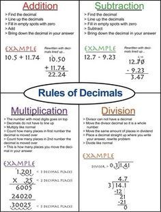 Rules of Decimals Lesson Freebie with Guided Notes by Moore Resources Math Skills, Math Lessons, Math Tips, Life Skills, Calculus, Algebra, Math Help, Learn Math, Math Charts