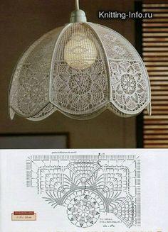 Patron pantalla de lampara crochet