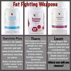 Naomi Wellness: Fat Fighting