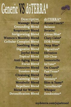 Doterra's blends and the generic name for them.
