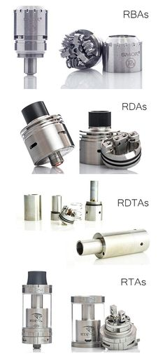What Is The Different Between Rda/Rba/Rdta/Rta?