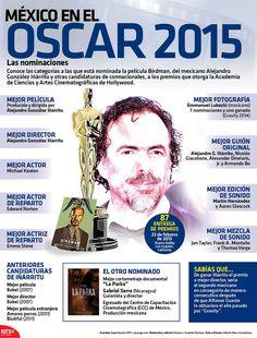 Te dejamos las categorías a las que está nominada la película Birdman, del mexicano Alejandro González Iñárritu y otras candidaturas de connacionales, a los premios que otorga la Academia de Ciencias y Artes Cinematográficas. #Oscar2015