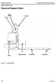 toyota electric forklift truck 7fbe10 7fbe13 7fbe15 7fbe18 rh pinterest com Toyota Forklift Alternator Wiring Diagram 1984 Toyota Pickup Wiring Diagram