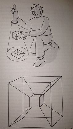 """A Flatlander can visualize a cube by examining its shadow, which appears as a square within a square.  If the cube us rotated, the squares execute motions that appear impossible to a Flatlander.  Similarly, the shadows of a hypercube is a cube within a cube.  If the hypercube is rotated in four dimensions, the cube executes motions that appear impossible to our three-dimensional brains."" [Kaku, p. 73]"
