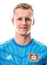 Bayer 04 Leverkusen | Squad - bundesliga.com – the official Bundesliga website