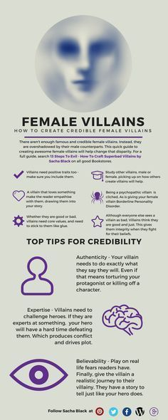 To Evil - How To Craft Superbad Villains Is HERE Top Tips for Writing Female Villains from 13 Steps To Evil - How To Craft A Superbad VillainTop Tips for Writing Female Villains from 13 Steps To Evil - How To Craft A Superbad Villain Creative Writing Prompts, Book Writing Tips, Writing Words, Writing Resources, Writing Help, Writing Skills, Fiction Writing, Writer Tips, Writing Prompts For Writers