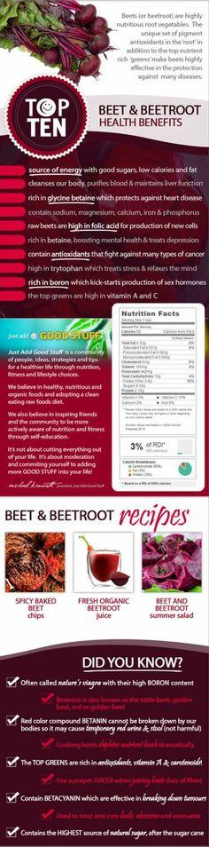 10 Health Benefits of Beetroot | Pinch of Health