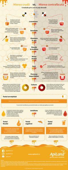 Pentru a-şi păstra proprietăţile nutritive şi calităţile curative, mierea trebuie consumată în forma ei crudă. Află răspunsurile la cele mai frecvente întrebări despre mierea naturală! Descoperă ce este mierea crudă şi cum o poţi distinge de cea contrafăcută!