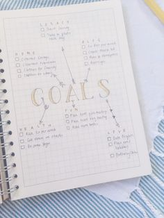Bullet Journal Monthly Goals Spread. An easy way to view and track short term…