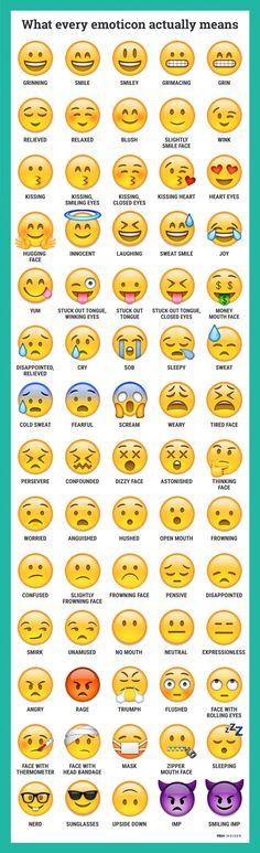 44 Best EMOJI CODES images in 2017 | Emoji faces, Emojis