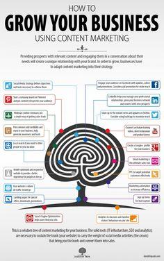 #Infographie : Comment augmenter son #business par du #contenu #marketing