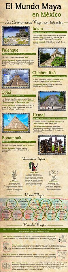Déjate maravillar por la #cultura #maya y sus encantos en tu viaje por México. Organiza tu estadía desde aquí http://www.bestday.com.mx/Mexico/ReservaHoteles/ y descubre los secretos mejor guardados de esta milenaria civilización. #Infografia #Infographic