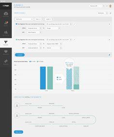 Web App - Dashboard on Behance