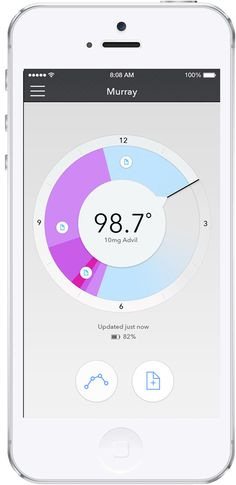 Fever Scout | Continuous Temperature Monitoring
