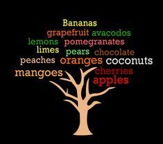 fruit-trees-infographic