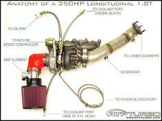 GT28RS Turbo Kit (Hardware ONLY) - Audi A4 / Passat 1.8T