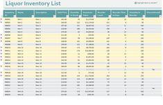 Excel Inventory Control List Template XLS ProjectManagementWatch