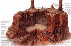 Geonosis - Petranaki arena - Wookieepedia, the Star Wars Wiki