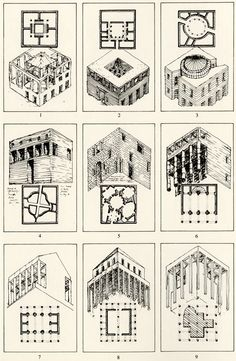 Image result for Rob Krier's Elements of Architecture