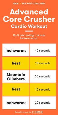"""Take """"Core Crusher"""" to the next level with this advanced version! This abs-focused routine has less rest and more work, but you'll still be finished in less than 15 minutes. By alternating between inchworms and mountain climbers, you'll keep your core engaged the entire time."""