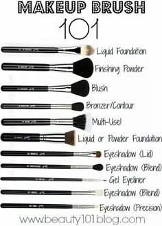 Must have makeup brush set