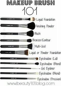 Must have makeup brush set