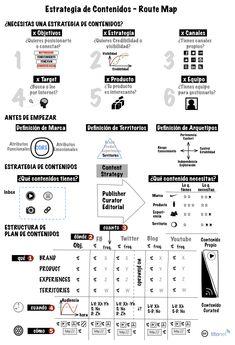 Variables para concretar estrategias, planes o acciones de comunicación @Fernando De La Rosa