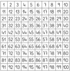 """Juntos descubrimos el mundo: LA TABLA DEL 100... ¿LA EMPEZAMOS POR EL """"0"""" O POR EL """"1""""? Math Addition Worksheets, Number Chart, Sign Language Alphabet, Mini Drawings, Teaching, Writing, Bingo, Gabriel, Montessori"""