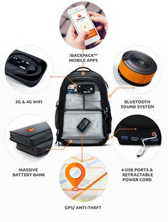 Latino Tech Site #Geeks Room features our revolutionary #backpack