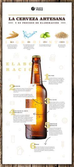 La cerveza artesana y su proceso de elaboración.