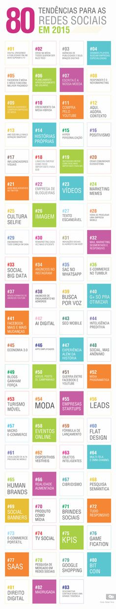 80 tendências de marketing digital para 2015
