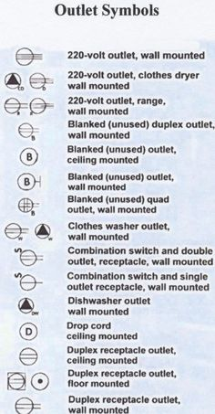 outlet schematic symbols