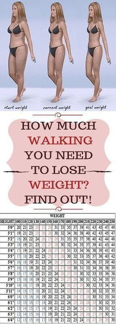 How Much You Have To Walk If You Want to Lose Excess Weight
