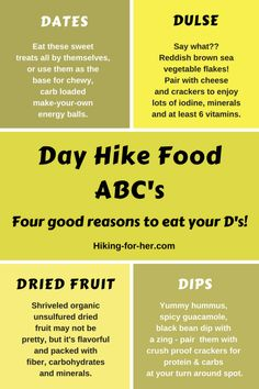 Your mood on a hike is tied to the amount and type of hiking food you select. For more tips on trail food selection, go to Hiking For Her. Best Hiking Food, Backpacking Food, Hiking Tips, Camping Meals, Camping Hacks, Hiking Gear, Camping Essentials, Ultralight Backpacking, Camping Stuff