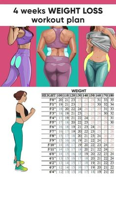 Weight Loss Workout Plan, Weight Loss Challenge, Weight Loss Blogs, Healthy Weight Loss, Weight Loss Inspiration, Fitness Inspiration, Lose 40 Pounds, Low Calorie Diet, Slim Body