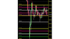 September 4 – Best Stock Trading Site Daytrading - 6 Trades $BIDU $AMBA(2K) $IBM $BOFI –   6 wins Overall: $8,960 -  John McLaughlin-StockCoach (DayTradingCoach) on StockTwits - Pin with a Grin - Curated: John McLaughlin, Master Day Trading Coach - StockTwits - http://stocktwits.com/DayTradingCoach - Linkedin - www.linkedin.com/in/daytradingcoach  #daytrading #daytradingcoach #daytradingstocks