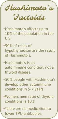 MH-Factoids mastering thyroid